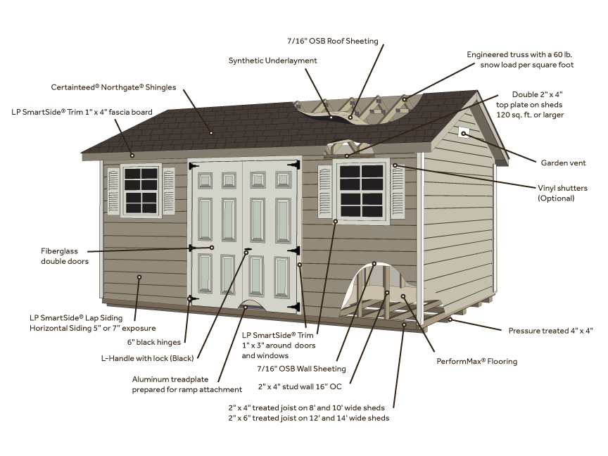 LP SmartSide (Wood Lap) Siding Specifications